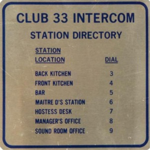 Intercom Station Directory