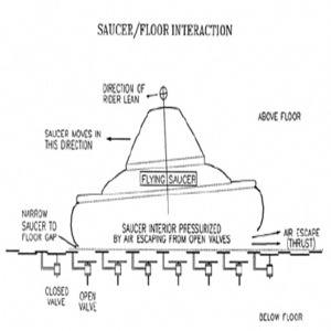 Floor Saucer Interaction Drawing For Patent